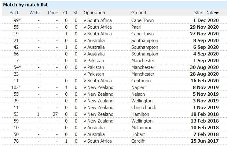 India vs England Dream11 Prediction: 1st T20I, England Tour of India Match Prediction
