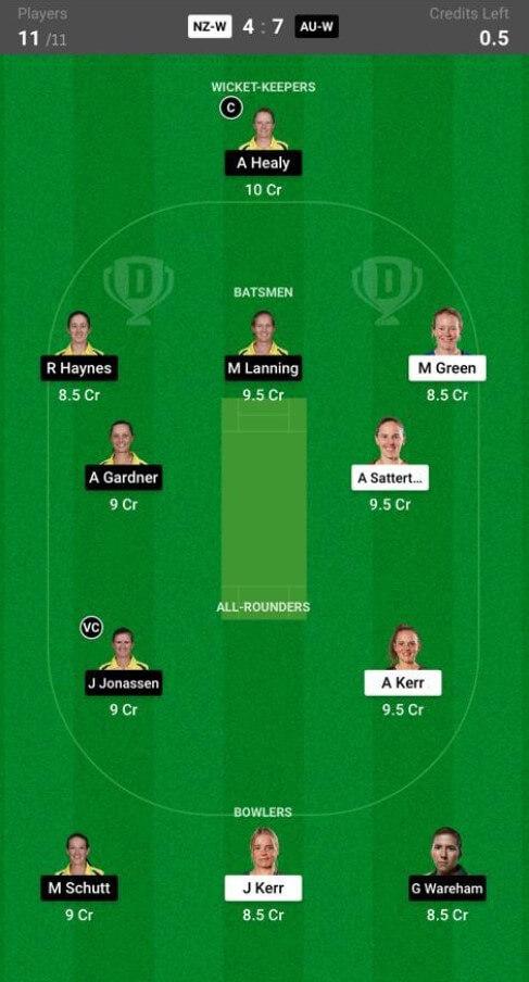 New Zealand Women vs Australia Women Dream11 Prediction: 1st ODI, Australia Tour of New Zealand Match Prediction