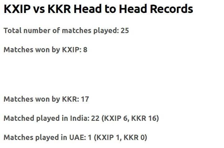 IPL 2021 Punjab Kings vs Kolkata Knight Riders: April 26, Match 21 Prediction