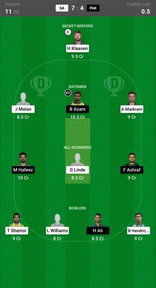 South Africa vs Pakistan Dream11 Prediction: 4th T20I, April 16, 2021, Pakistan Tour of South Africa