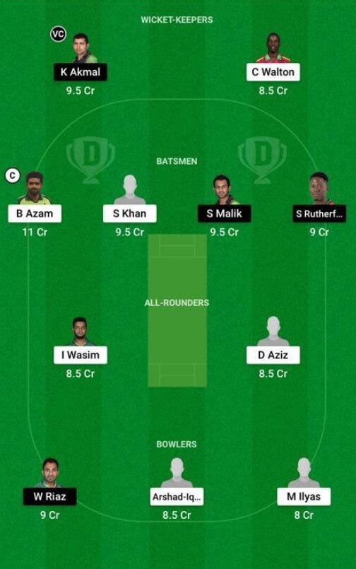 Dream11 PSL 2021 Karachi Kings vs Peshawar Zalmi: Eliminator June 21