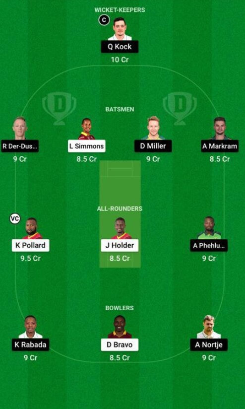 South Africa vs West Indies Dream11 Prediction: 1st T20, June 26, 2021, South Africa Tour of West Indies