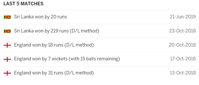 Sri Lanka vs England: 2nd ODI, July 1, 2021, Sri Lanka Tour of England Match Prediction
