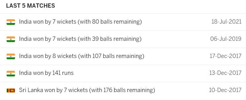 Sri Lanka vs India: 2nd ODI, July 20, 2021, India Tour of Sri Lanka Match Prediction