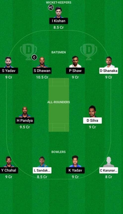 Sri Lanka vs India Dream11 Prediction: 2nd ODI, July 20, 2021, India Tour of Sri Lanka