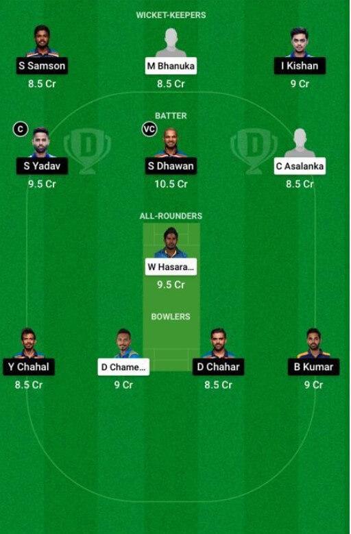 Sri Lanka vs India Dream11 Prediction: 2nd T20I, July 27, 2021, India Tour of Sri Lanka
