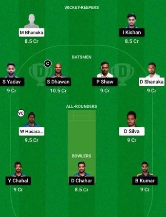 Sri Lanka vs India Dream11 Prediction: 3rd ODI, July 23, 2021, India Tour of Sri Lanka